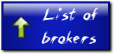List of Brokers